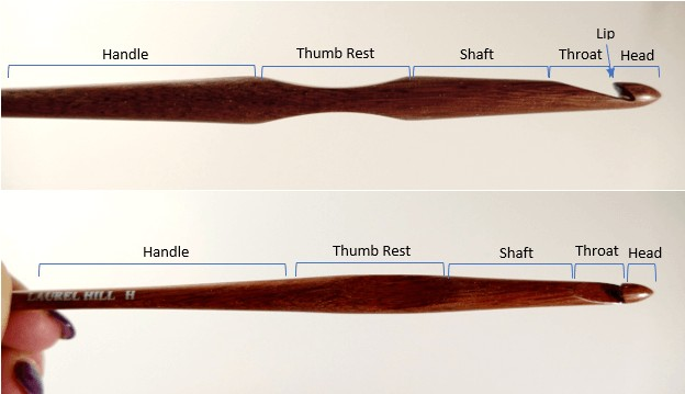 Photo comparing a top angle view with a side angle view of a crochet hook and identifying the head, lip, throat, shaft, thumb rest, and handle